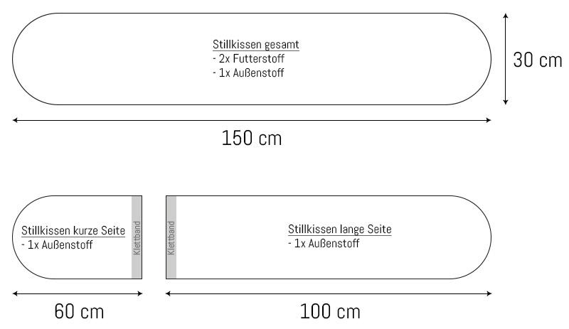 Kostenlose Nähanleitung: Stillkissen mit wechselbarem Bezug